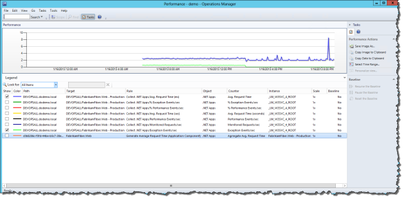 View Application Performance